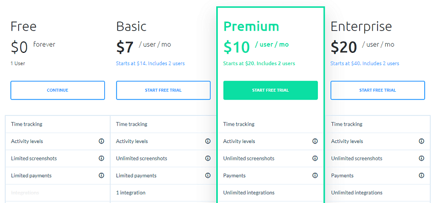 Hubstaff pricing